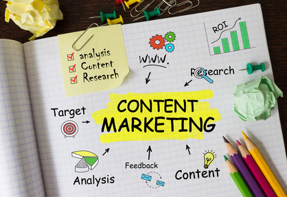 Content Marketing And Promotion Strategies For Blogs